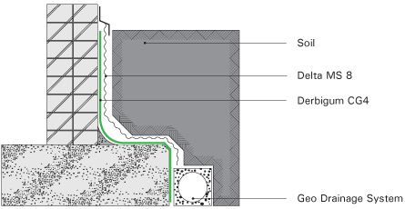 Retaining Wall Specification Diagram